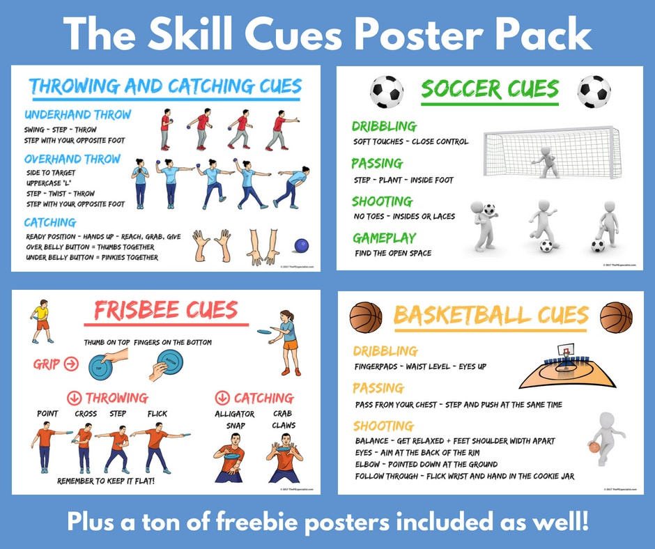 PE Poster Tour: What's on my Gym Walls – Visuals for