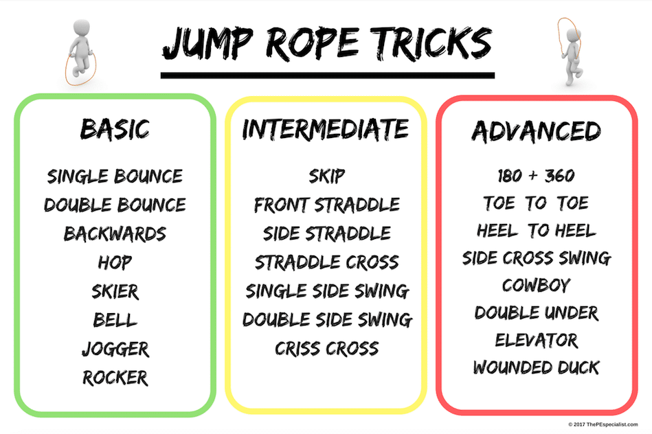 Follow the Leader Videos in PE – Jump Rope Tricks Animated GIFs